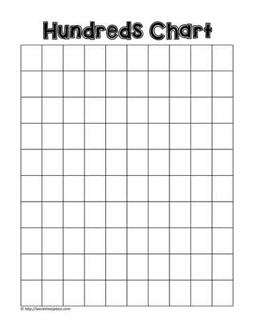 It's just a photo of Transformative Printable Blank Hundreds Chart