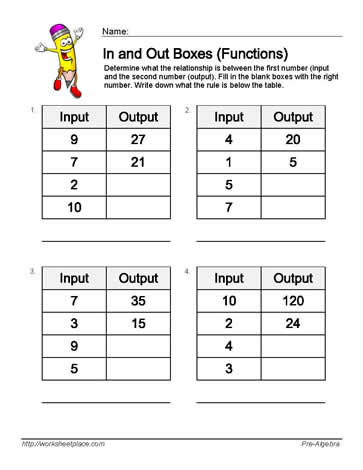 Input Output Multiplication