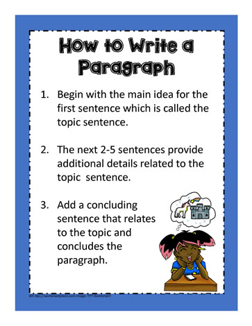 How to Write a Paragraph Poster