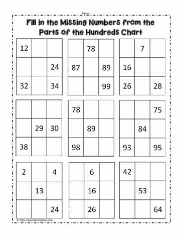 Hundred Chart with Missing Numbers