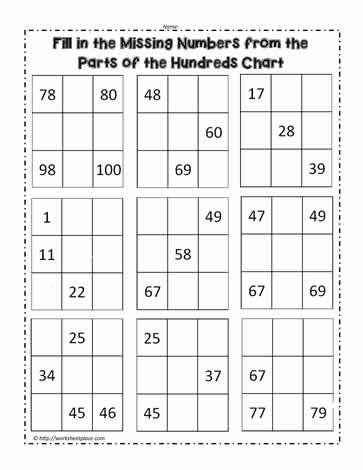 Hundred Chart with Missing Numbers Worksheets