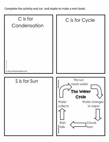 Mini Water Cycle Booklet