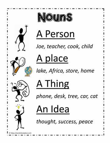 A Noun Poster Worksheets