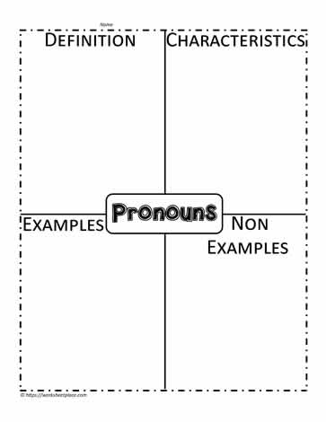 Pronoun Frayer Template