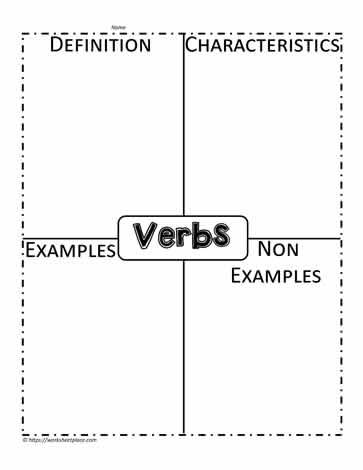 Verb Frayer Model Worksheets