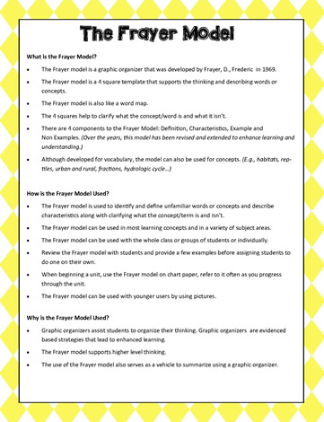 Frayer Model Definition Worksheets
