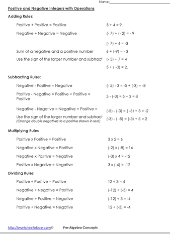 Positive and Negative Integer Rules