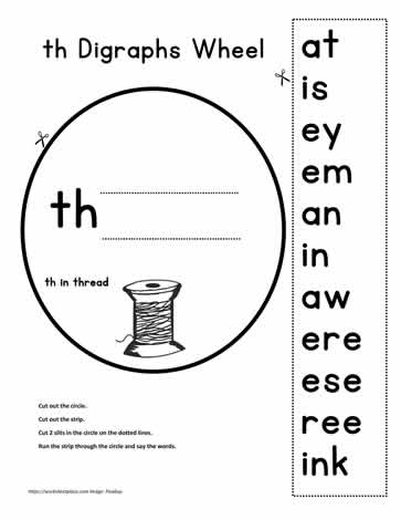 th Digraph Wheel Activity