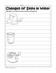 Changes of State in Water