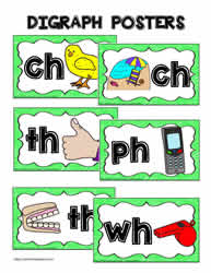 A Set of Digraph Posters