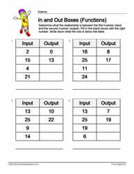 Input Output Subtraction 1