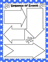 Graphic Organizer to Sequence