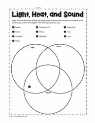 Light, Heat and Sound Worksheet
