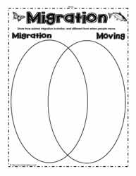 Migration Venn Worksheet