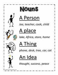 Noun Worksheets