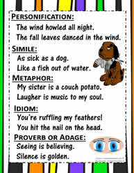 Poster: All Figurative Language