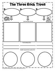 Rock Graphic Organizer