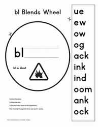 bl Blend Wheel Activity
