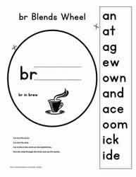br Blend Wheel Activity