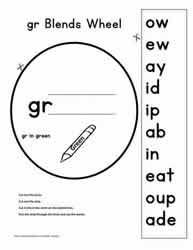 Wheel Activity for gl Blends