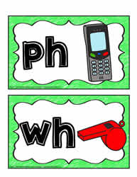 ph and wh Digraph Poster