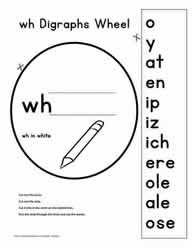 wh Digraph Wheel Activity
